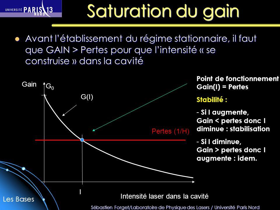 Saturation du gain Avant l'établissement du régime stationnaire, il faut que GAIN > Pertes pour que l'intensité « se construise » dans la cavité.