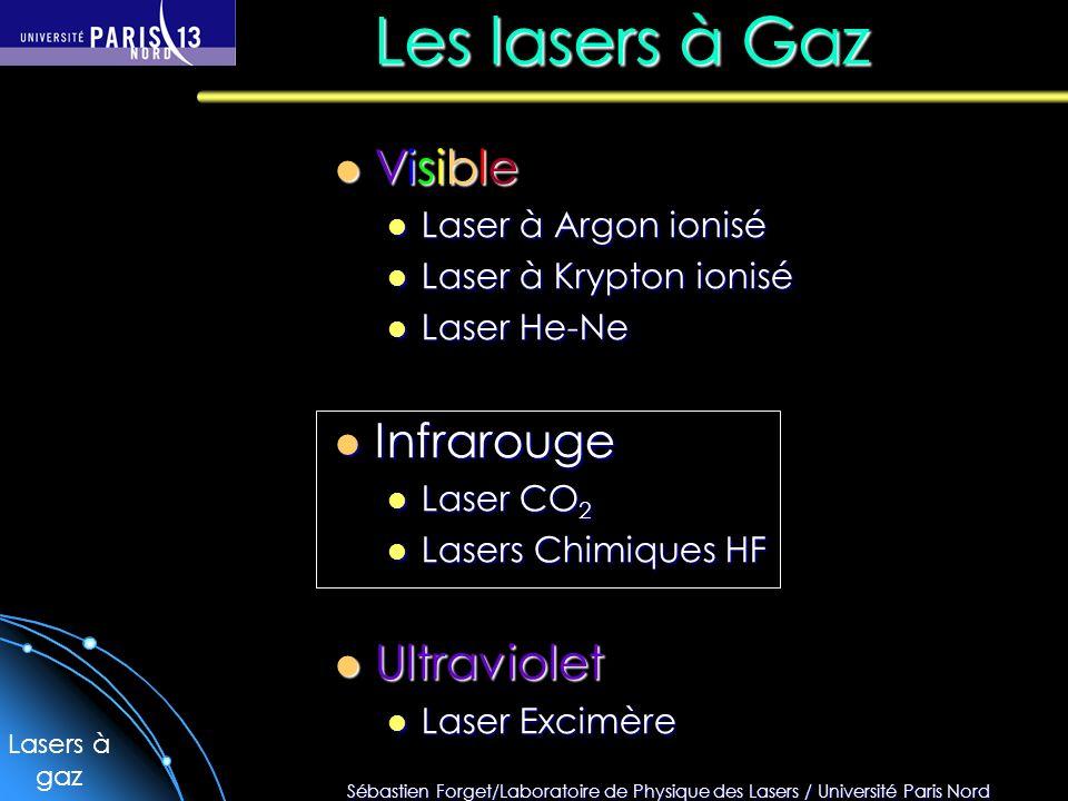 Les lasers à Gaz Visible Infrarouge Ultraviolet Laser à Argon ionisé