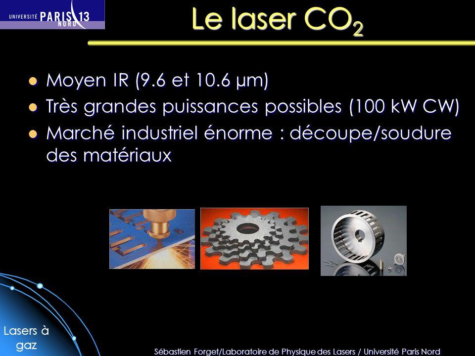 Le laser CO2 Moyen IR (9.6 et 10.6 µm)