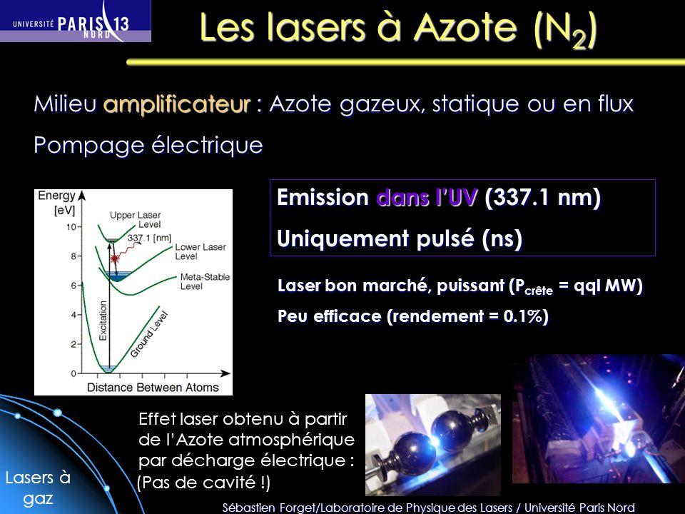 Les lasers à Azote (N2) Milieu amplificateur : Azote gazeux, statique ou en flux. Pompage électrique.