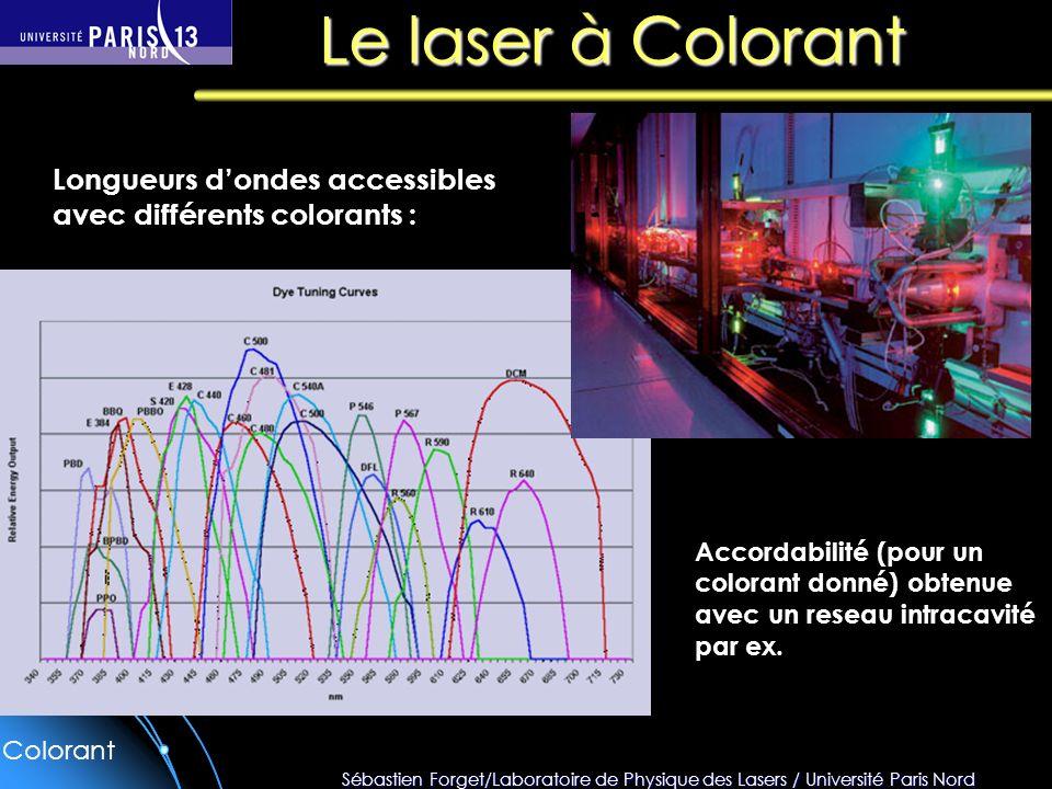 Le laser à Colorant Longueurs d'ondes accessibles avec différents colorants :