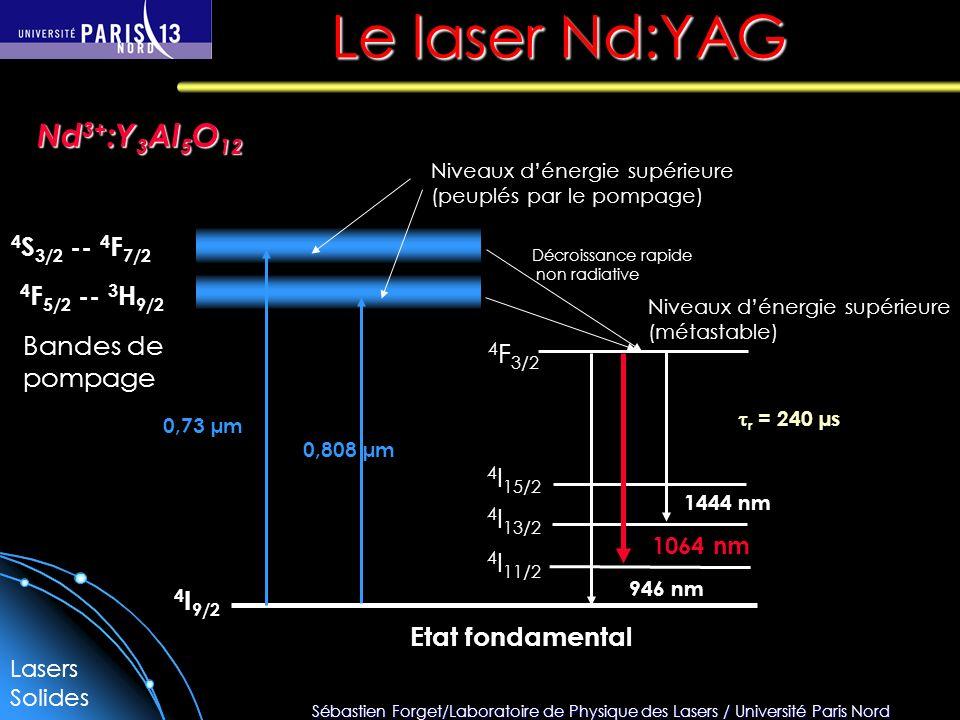 Le laser Nd:YAG Nd3+:Y3Al5O12 4S3/2 -- 4F7/2 4F5/2 -- 3H9/2 Bandes de