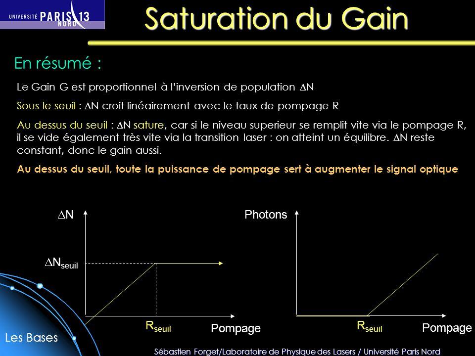 Saturation du Gain En résumé : N Photons Nseuil Rseuil Pompage