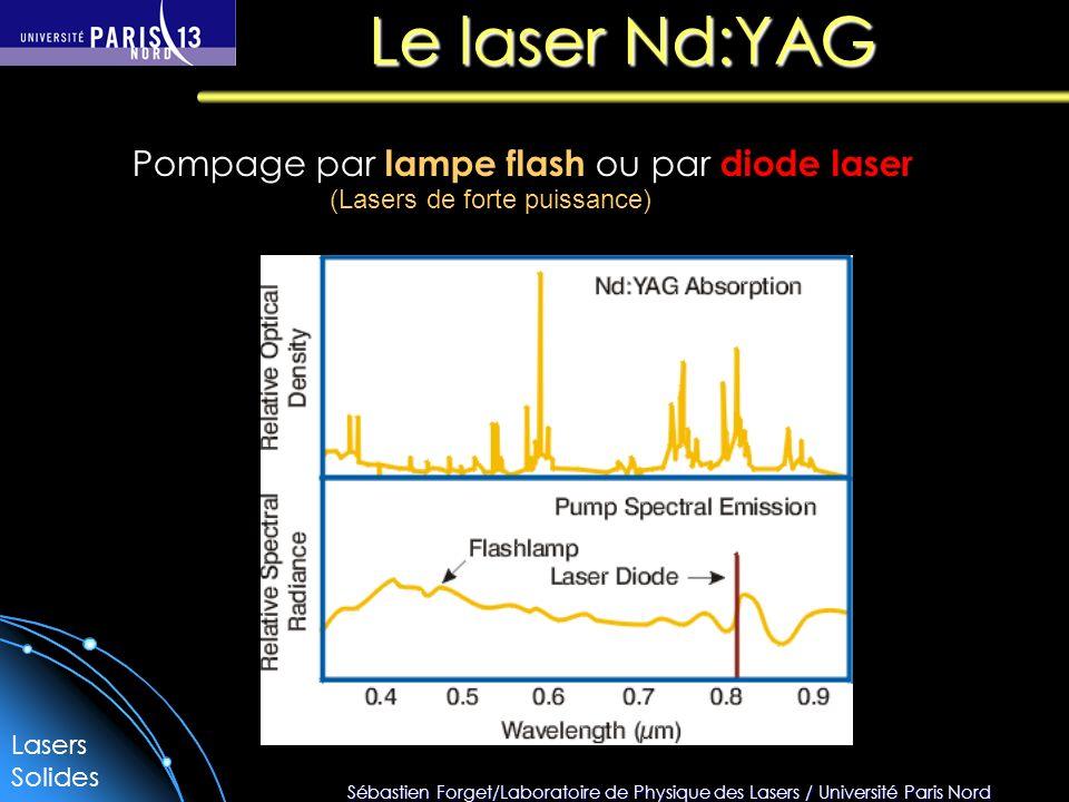 Le laser Nd:YAG Pompage par lampe flash ou par diode laser