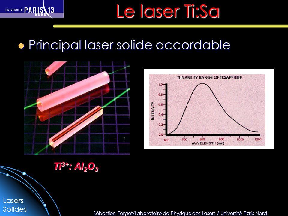 Le laser Ti:Sa Principal laser solide accordable Ti3+: Al2O3
