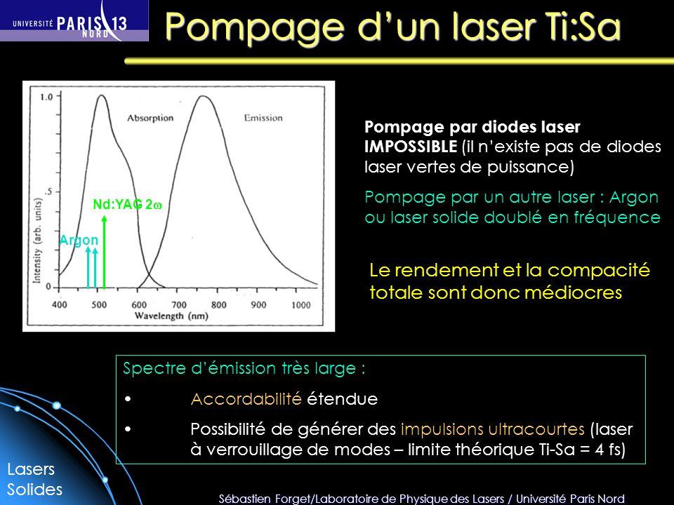 Pompage d'un laser Ti:Sa