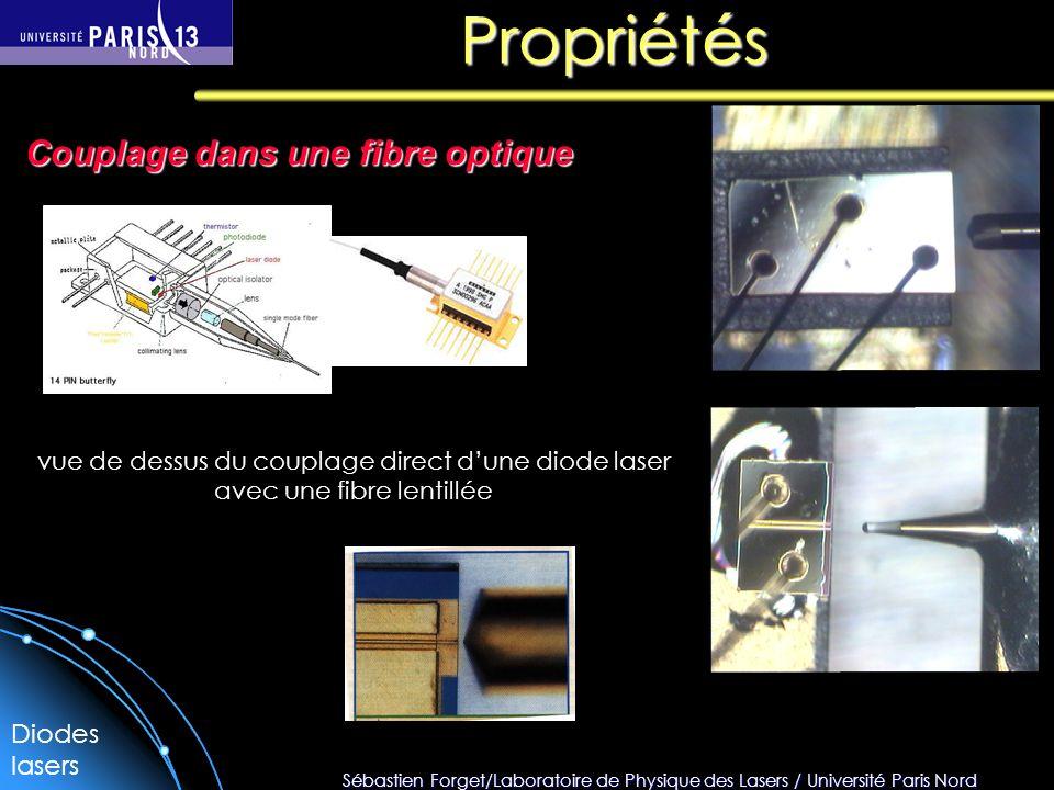 Propriétés Couplage dans une fibre optique Diodes lasers