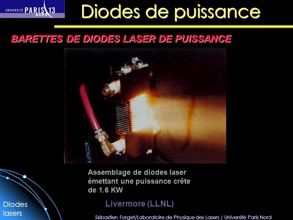 BARETTES DE DIODES LASER DE PUISSANCE