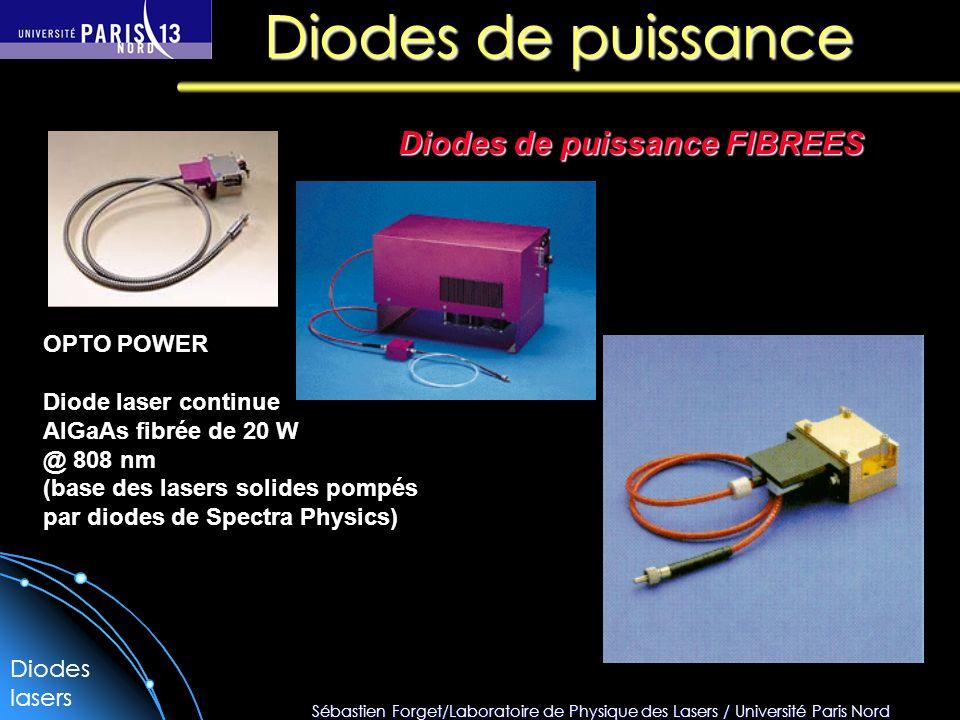 Diodes de puissance FIBREES