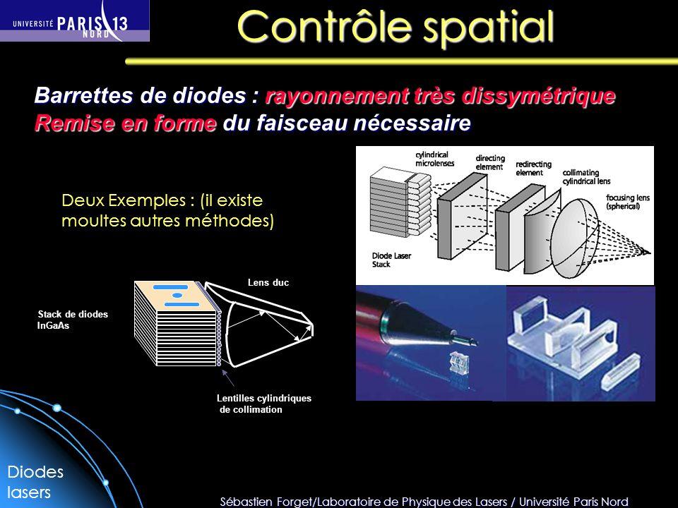 Contrôle spatial Barrettes de diodes : rayonnement très dissymétrique