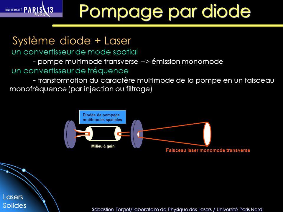 Pompage par diode Système diode + Laser