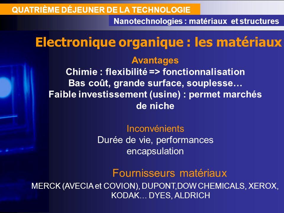 Electronique organique : les matériaux