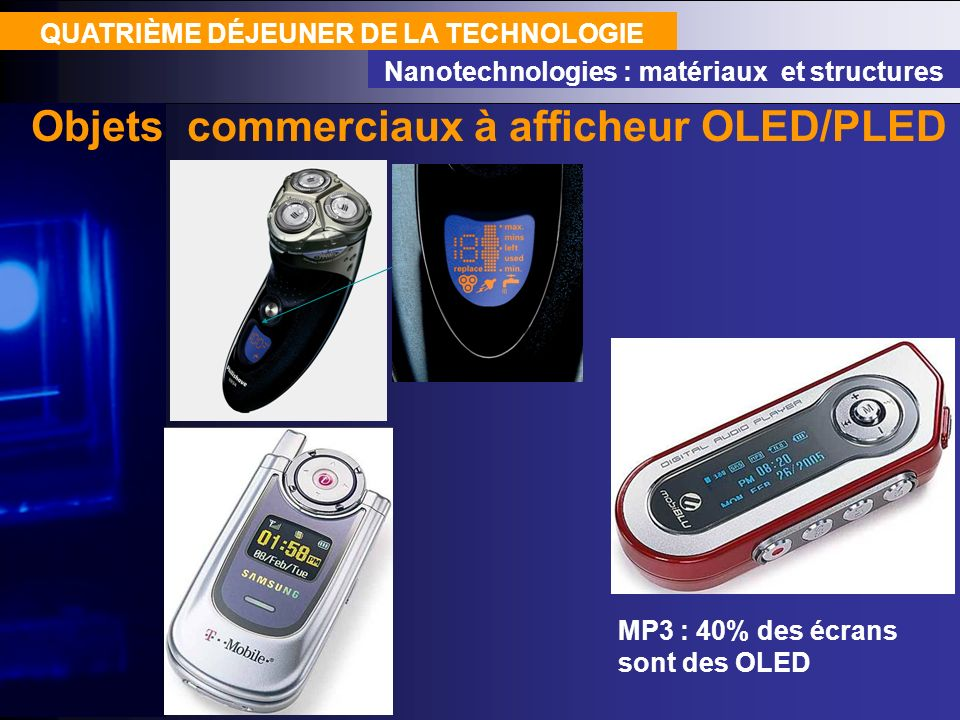 Objets commerciaux à afficheur OLED/PLED