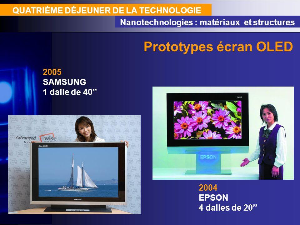 Prototypes écran OLED QUATRIÈME DÉJEUNER DE LA TECHNOLOGIE