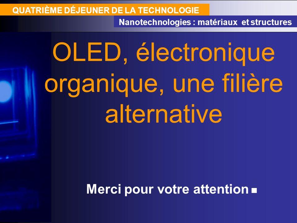 OLED, électronique organique, une filière alternative
