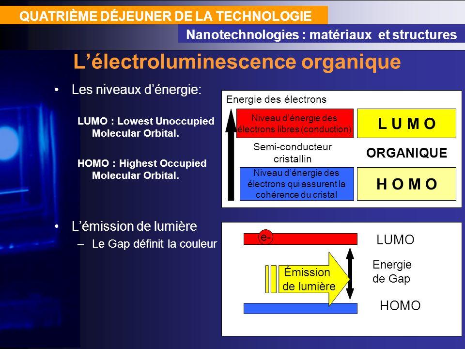 L'électroluminescence organique