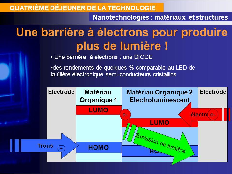 Une barrière à électrons pour produire plus de lumière !