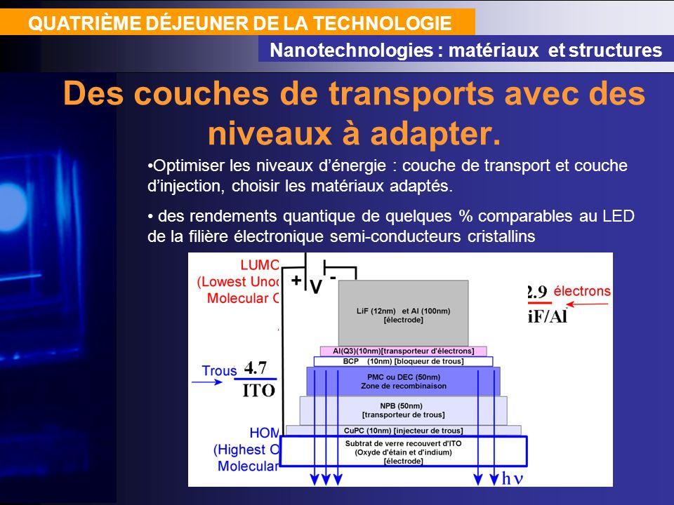 Des couches de transports avec des niveaux à adapter.