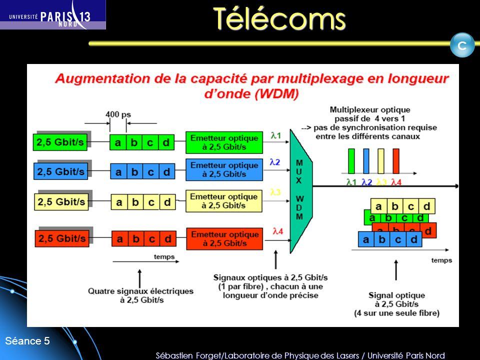 Télécoms C