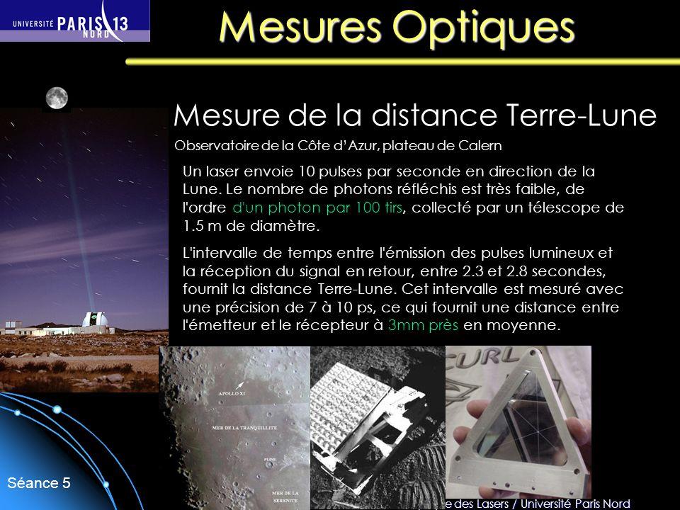 Mesures Optiques Mesure de la distance Terre-Lune