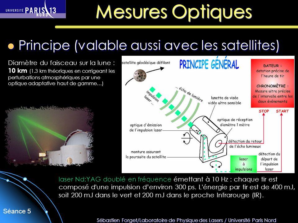 Mesures Optiques Principe (valable aussi avec les satellites)