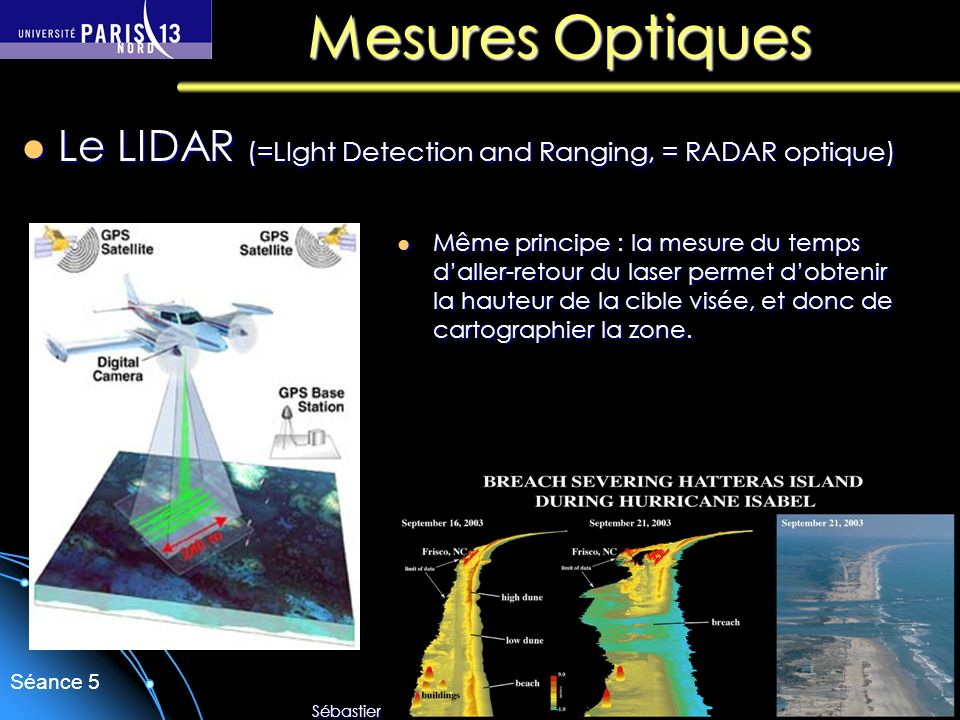 Mesures Optiques Le LIDAR (=LIght Detection and Ranging, = RADAR optique)