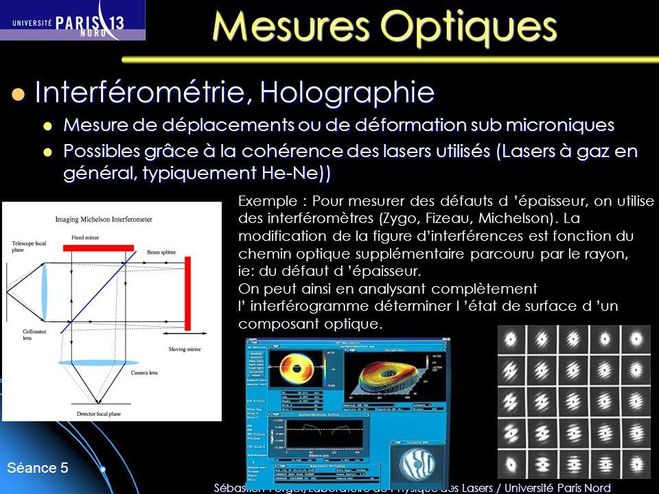 Mesures Optiques Interférométrie, Holographie
