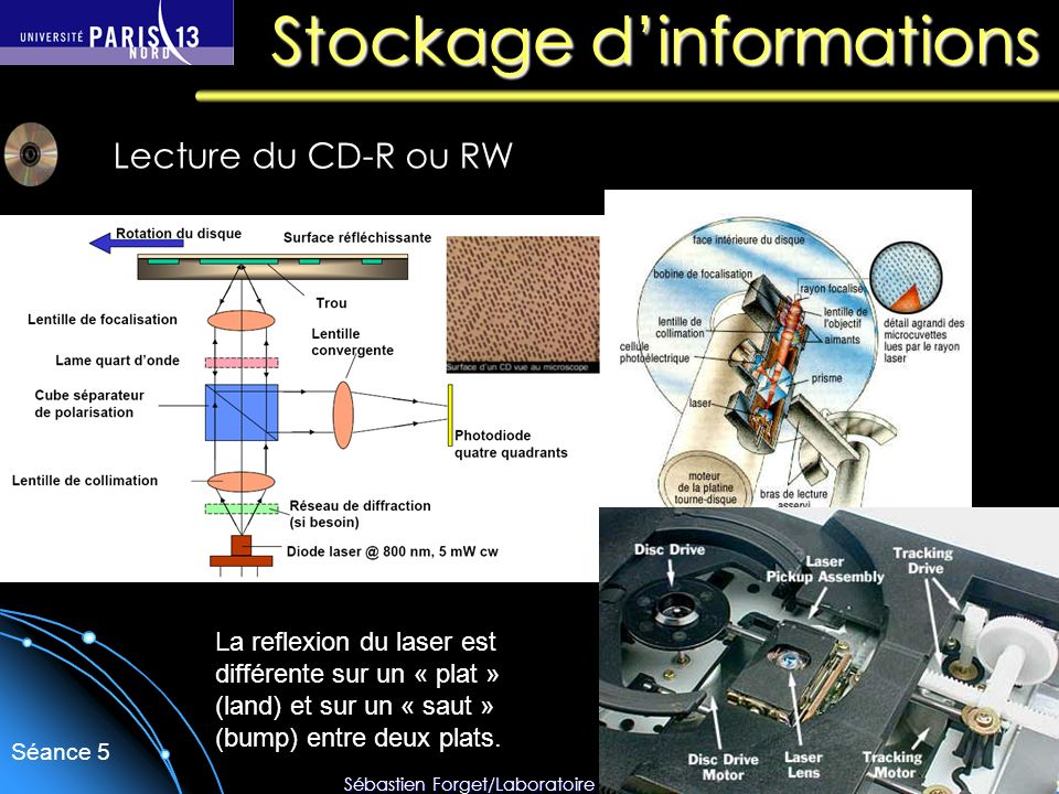 Stockage d'informations
