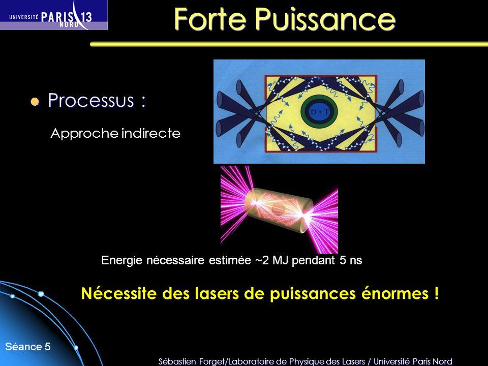 Forte Puissance Processus :