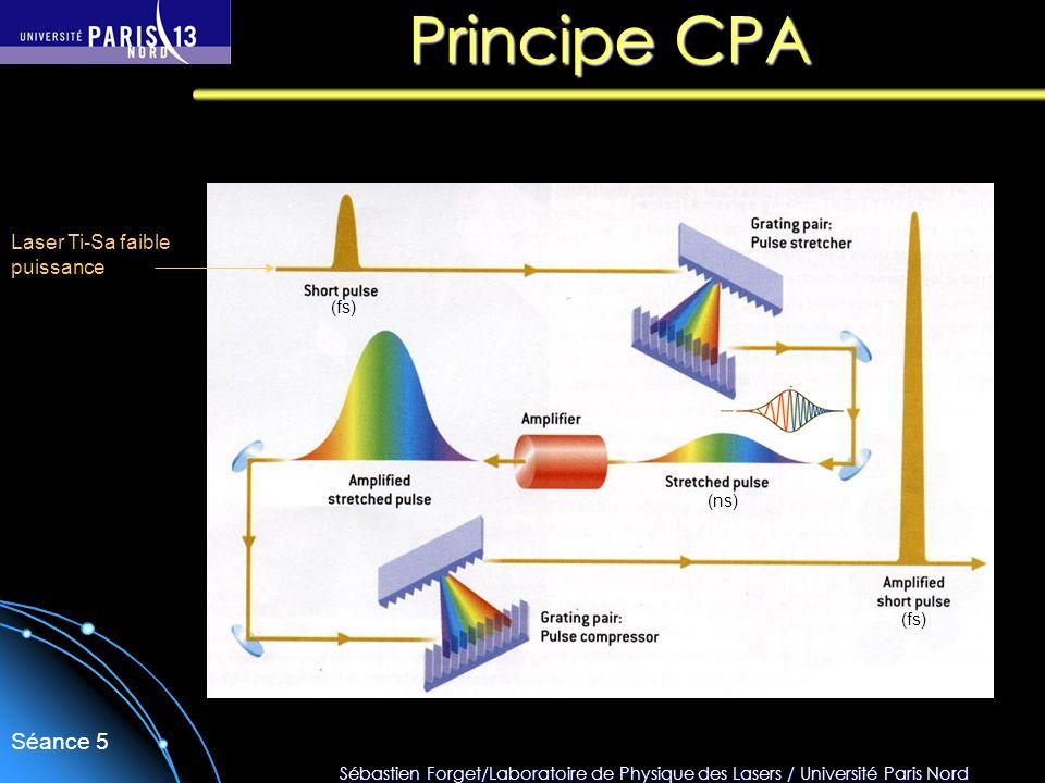 Principe CPA Laser Ti-Sa faible puissance (fs) (ns) (fs)