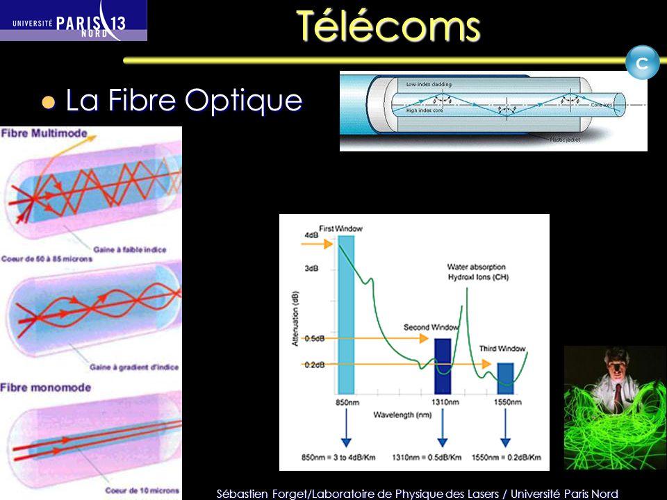 Télécoms C La Fibre Optique