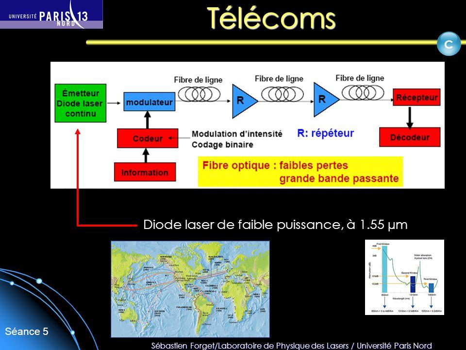 Télécoms C Diode laser de faible puissance, à 1.55 µm