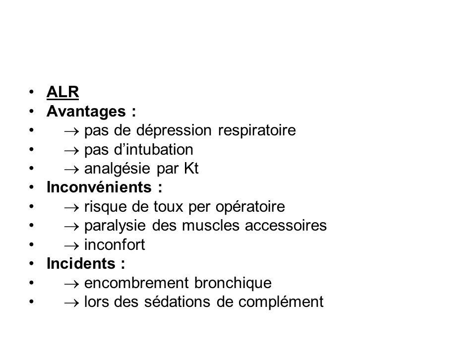 ALRAvantages :  pas de dépression respiratoire.  pas d'intubation.  analgésie par Kt. Inconvénients :