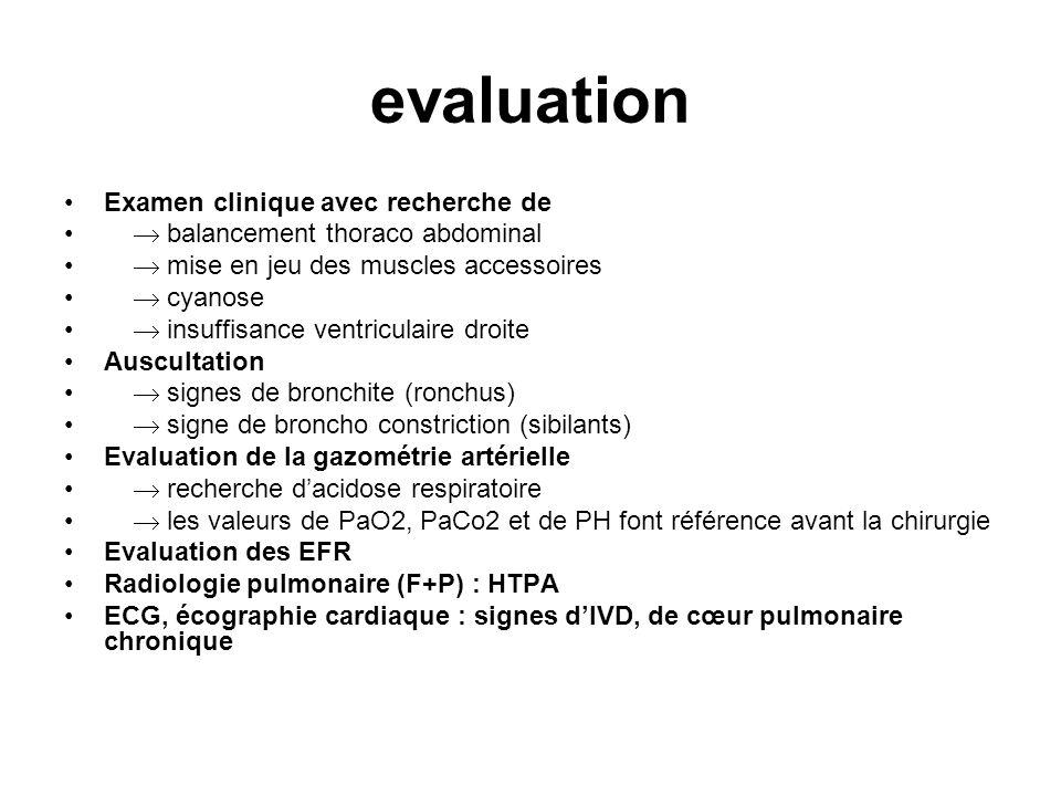 evaluation Examen clinique avec recherche de