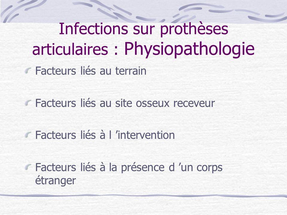 Infections sur prothèses articulaires : Physiopathologie