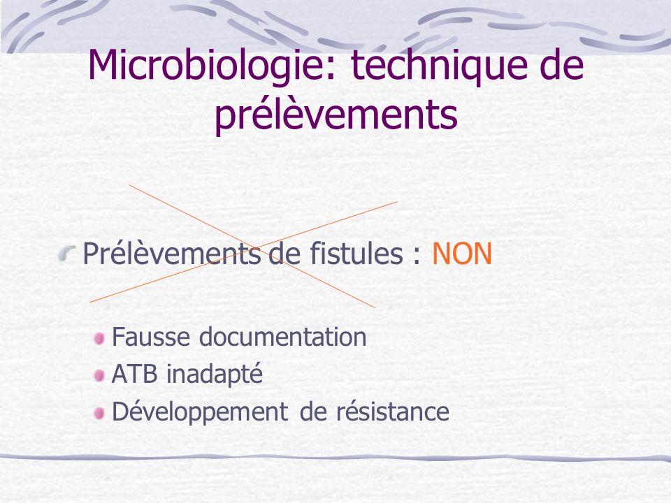 Microbiologie: technique de prélèvements