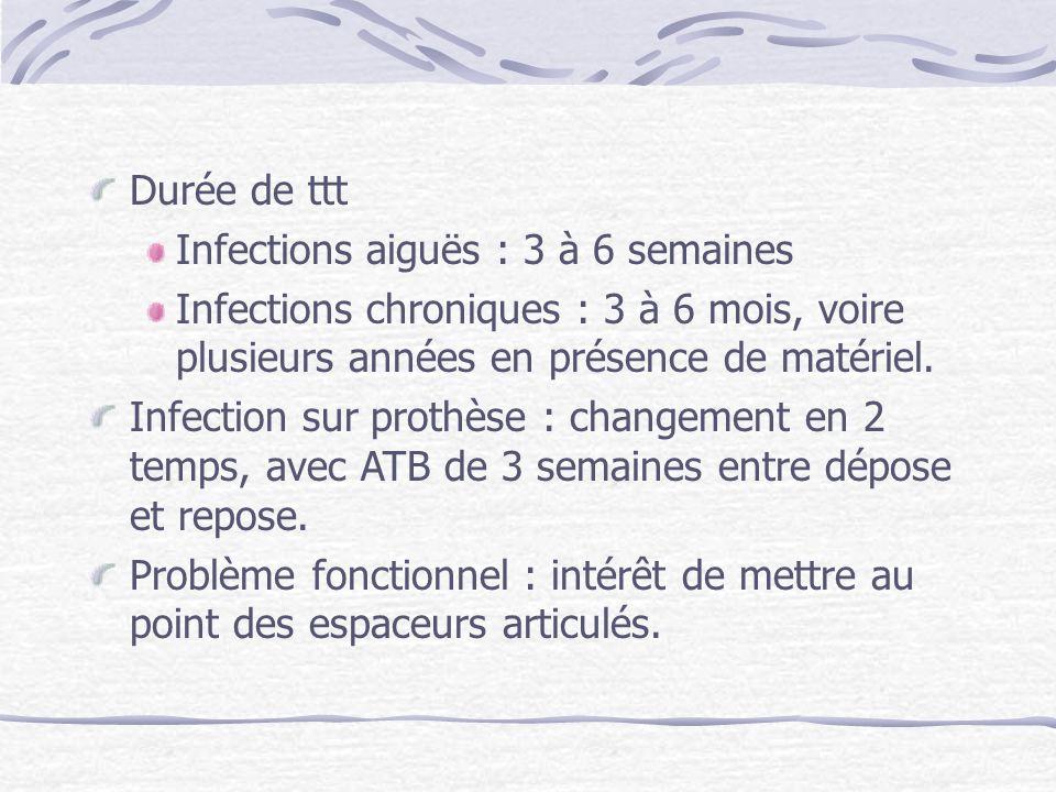Durée de ttt Infections aiguës : 3 à 6 semaines. Infections chroniques : 3 à 6 mois, voire plusieurs années en présence de matériel.
