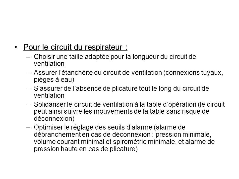 Pour le circuit du respirateur :