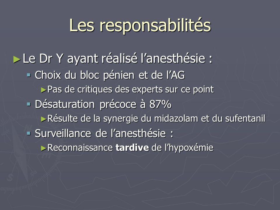 Les responsabilités Le Dr Y ayant réalisé l'anesthésie :