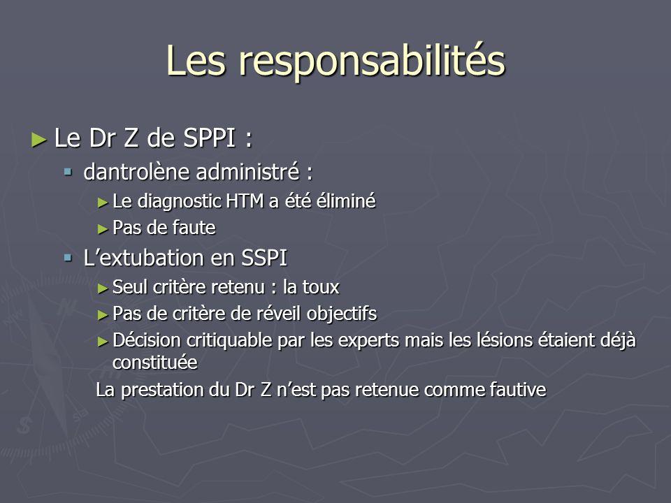 Les responsabilités Le Dr Z de SPPI : dantrolène administré :