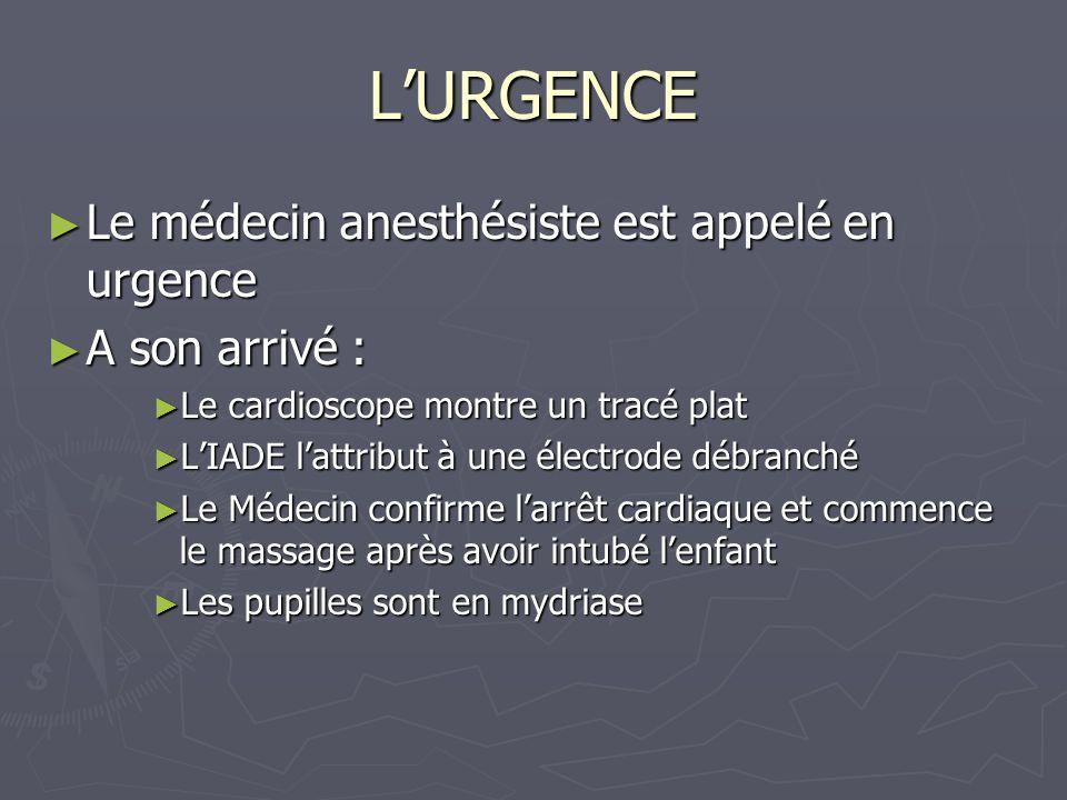 L'URGENCE Le médecin anesthésiste est appelé en urgence A son arrivé :