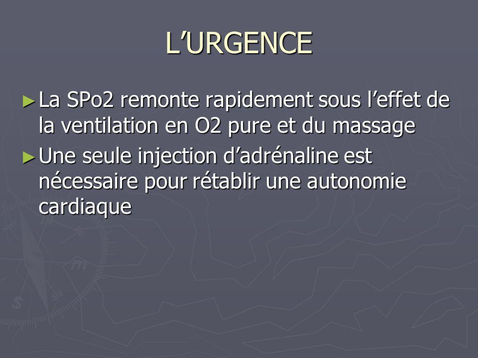 L'URGENCE La SPo2 remonte rapidement sous l'effet de la ventilation en O2 pure et du massage.