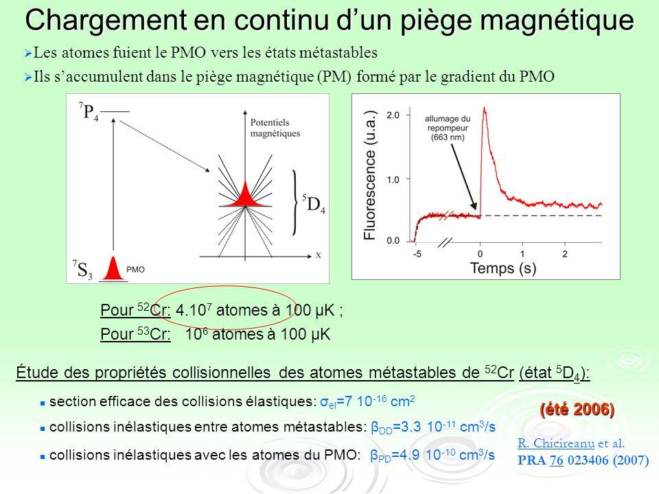 Chargement en continu d'un piège magnétique