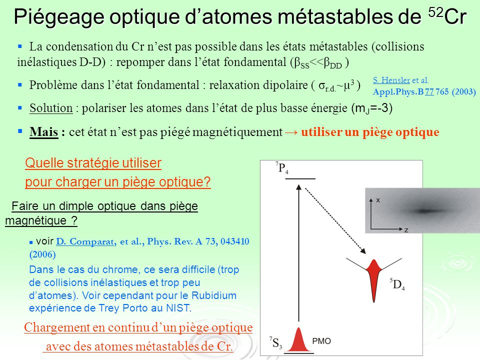 Piégeage optique d'atomes métastables de 52Cr