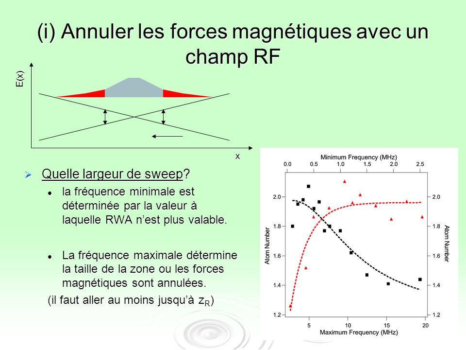 (i) Annuler les forces magnétiques avec un champ RF