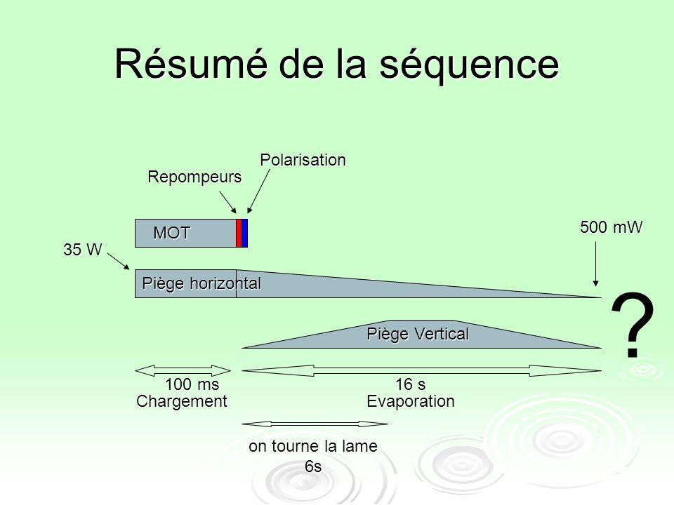 Résumé de la séquence Polarisation Repompeurs 500 mW MOT 35 W