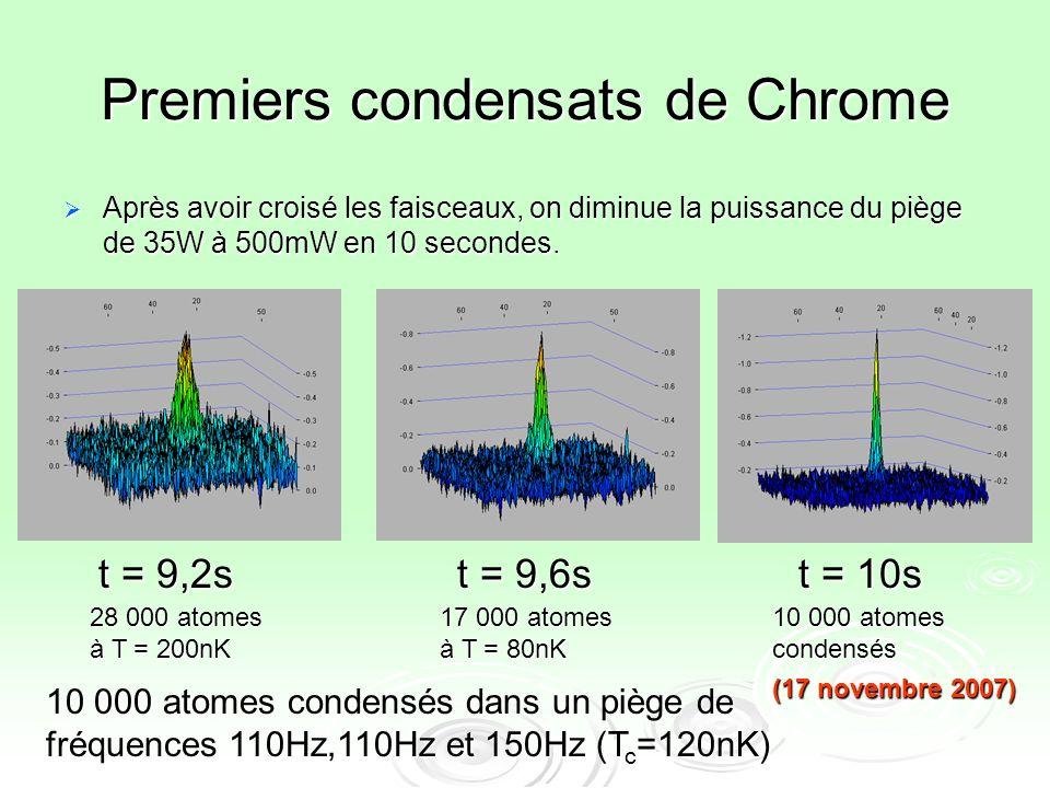 Premiers condensats de Chrome
