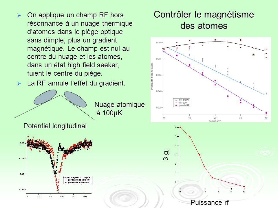 Contrôler le magnétisme des atomes