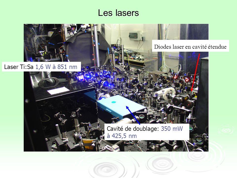 Les lasers Diodes laser en cavité étendue Laser Ti:Sa 1,6 W à 851 nm
