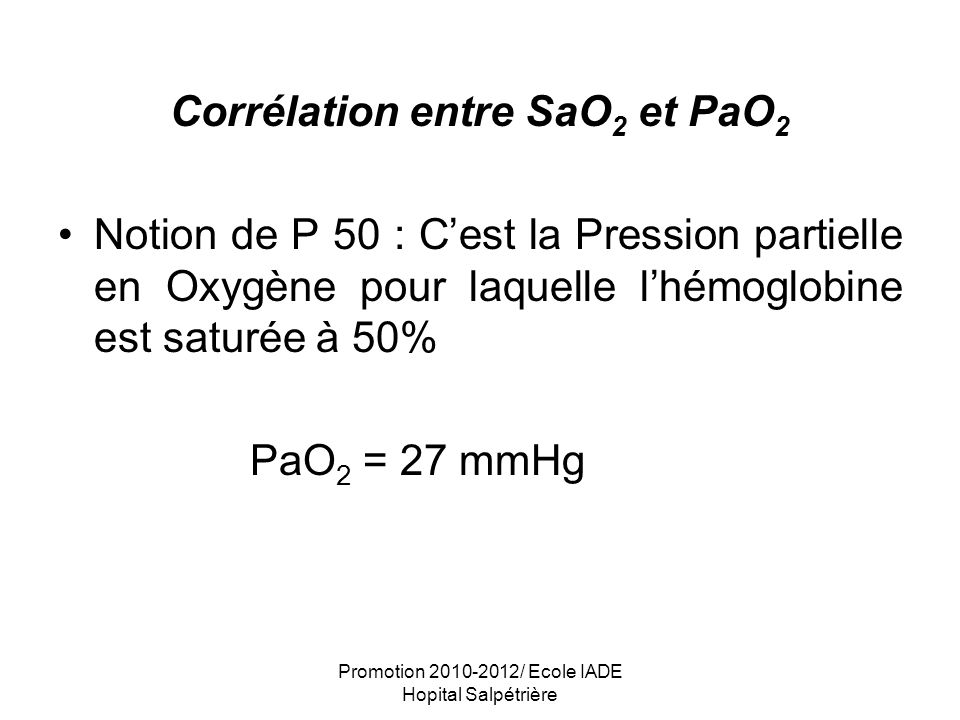 Corrélation entre SaO2 et PaO2